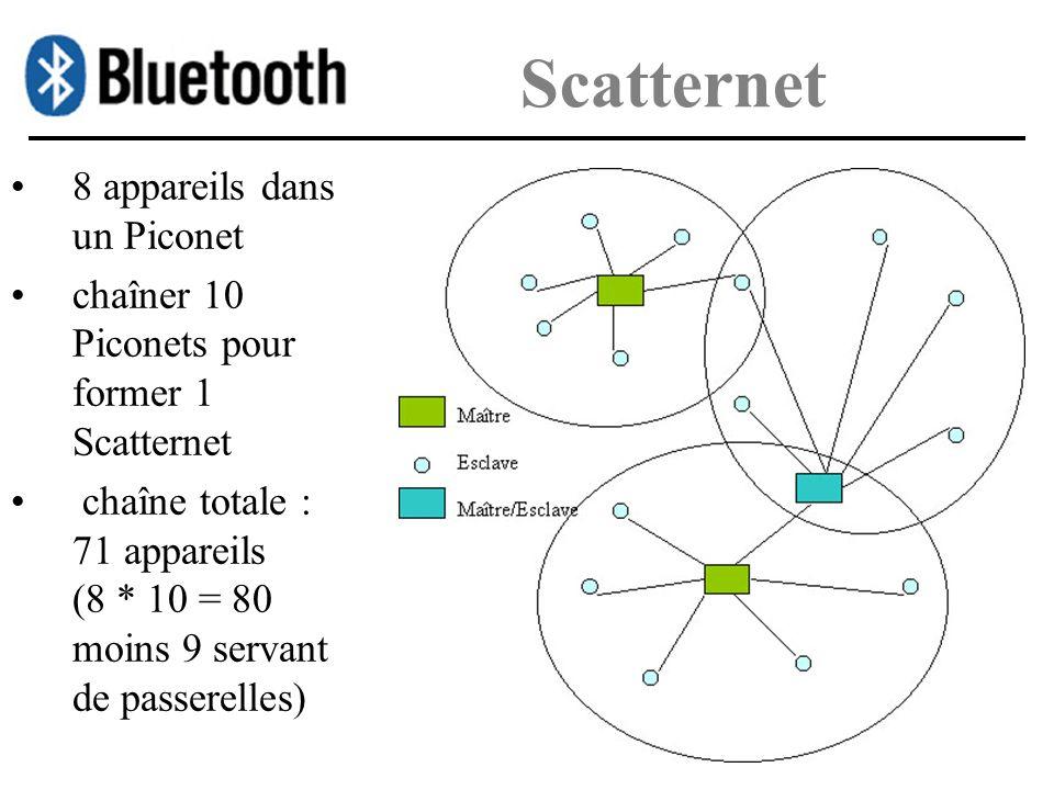 Scatternet 8 appareils dans un Piconet chaîner 10 Piconets pour former 1 Scatternet chaîne totale : 71 appareils (8 * 10 = 80 moins 9 servant de passe