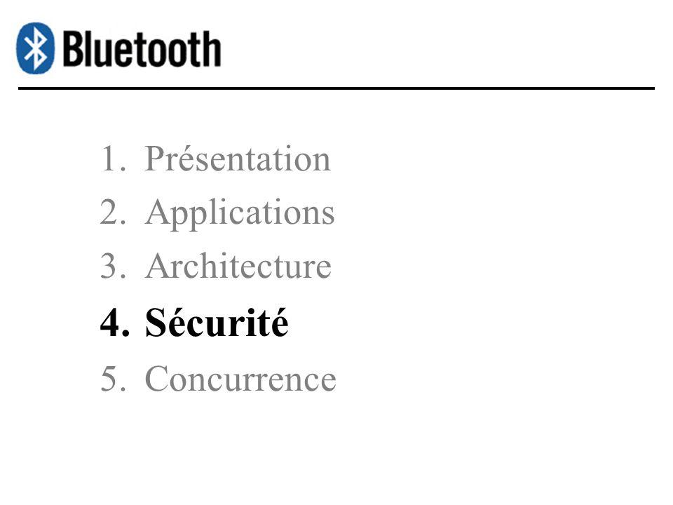 1.Présentation 2.Applications 3.Architecture 4.Sécurité 5.Concurrence