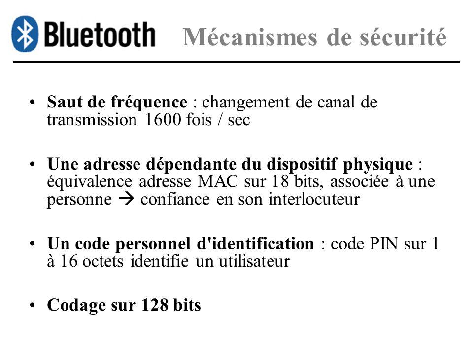 Mécanismes de sécurité Saut de fréquence : changement de canal de transmission 1600 fois / sec Une adresse dépendante du dispositif physique : équival