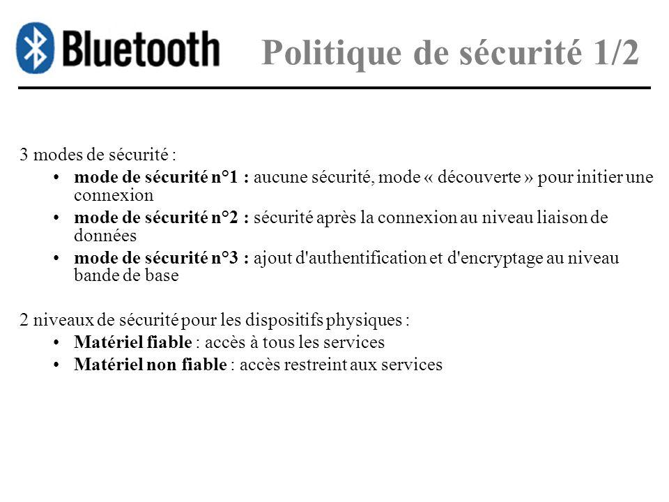 Politique de sécurité 1/2 3 modes de sécurité : mode de sécurité n°1 : aucune sécurité, mode « découverte » pour initier une connexion mode de sécurit