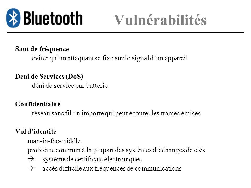 Vulnérabilités Saut de fréquence éviter quun attaquant se fixe sur le signal dun appareil Déni de Services (DoS) déni de service par batterie Confiden