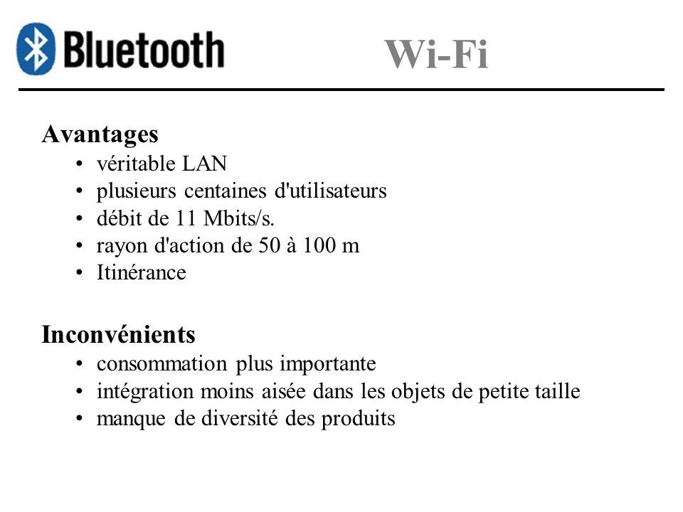 Wi-Fi Avantages véritable LAN plusieurs centaines d'utilisateurs débit de 11 Mbits/s. rayon d'action de 50 à 100 m Itinérance Inconvénients consommati
