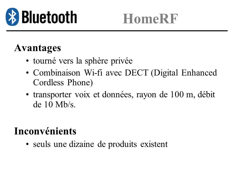 HomeRF Avantages tourné vers la sphère privée Combinaison Wi-fi avec DECT (Digital Enhanced Cordless Phone) transporter voix et données, rayon de 100