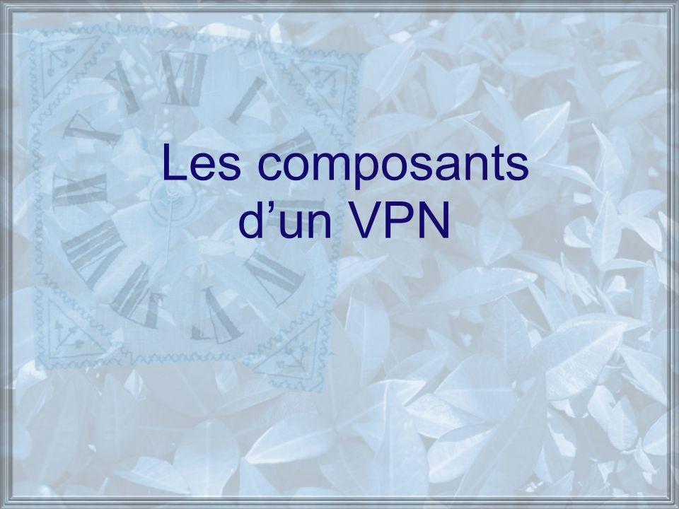 Les composants dun VPN