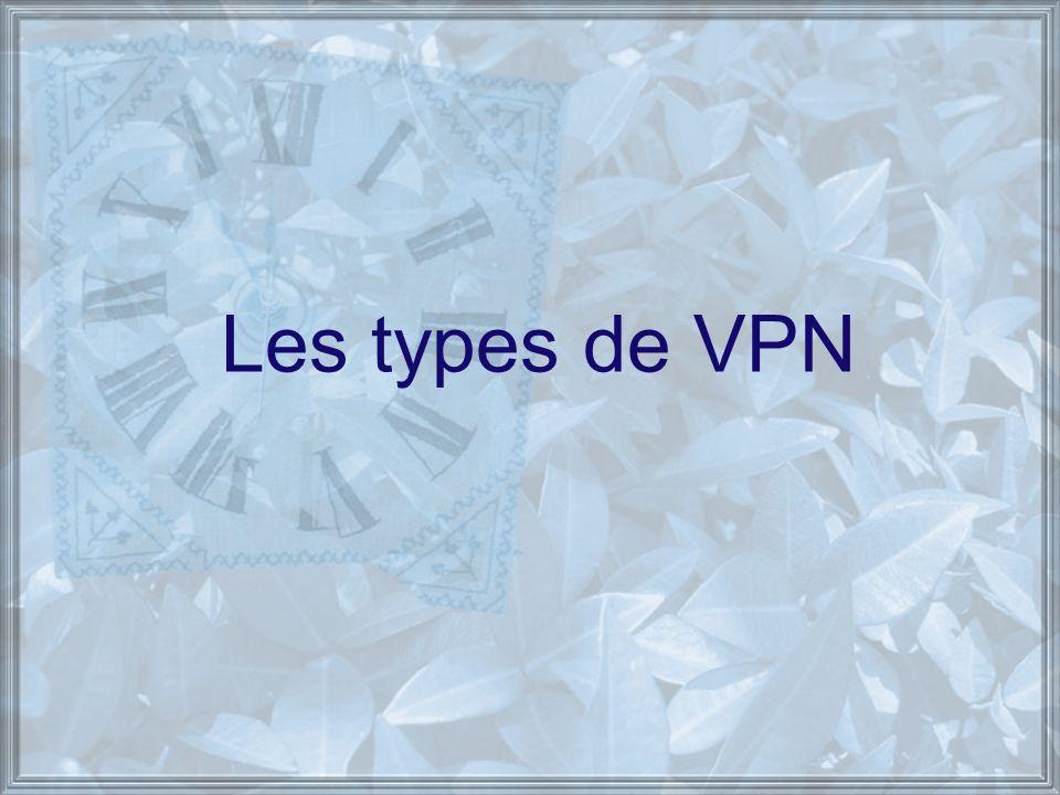 Les types de VPN