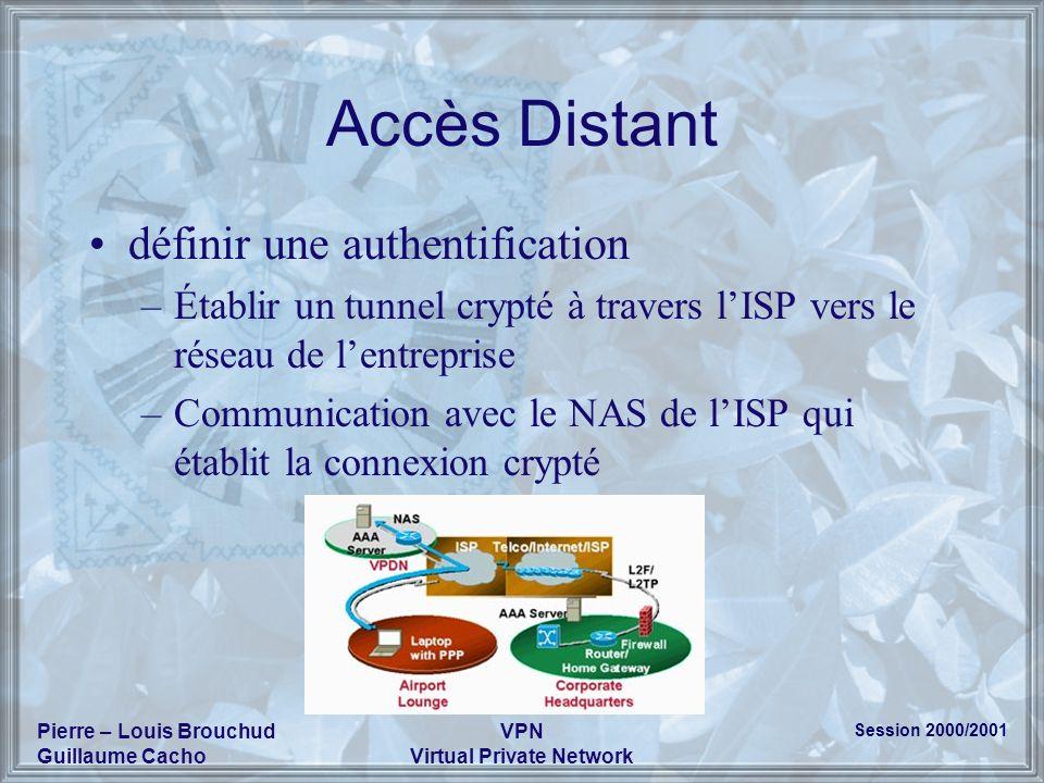 Session 2000/2001 Pierre – Louis Brouchud Guillaume Cacho VPN Virtual Private Network Accès Distant définir une authentification –Établir un tunnel cr