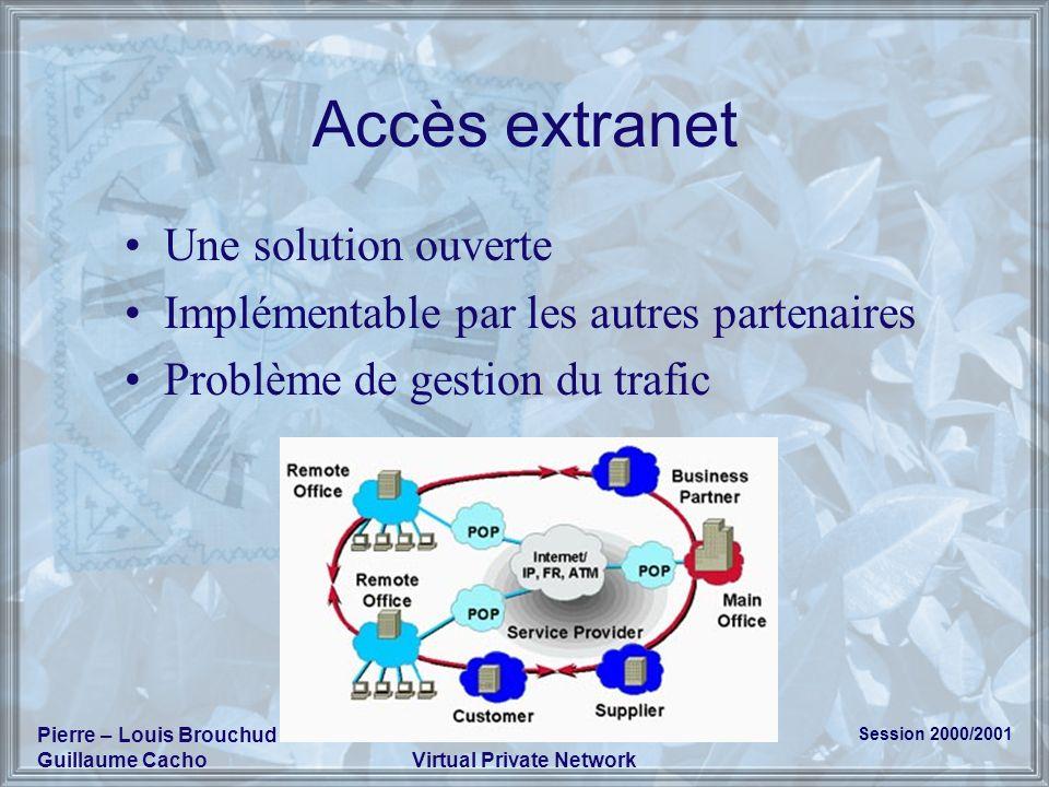 Session 2000/2001 Pierre – Louis Brouchud Guillaume Cacho VPN Virtual Private Network Accès extranet Une solution ouverte Implémentable par les autres