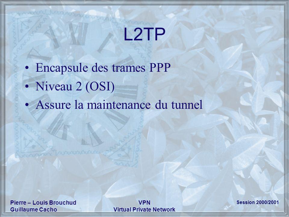 Session 2000/2001 Pierre – Louis Brouchud Guillaume Cacho VPN Virtual Private Network L2TP Encapsule des trames PPP Niveau 2 (OSI) Assure la maintenan