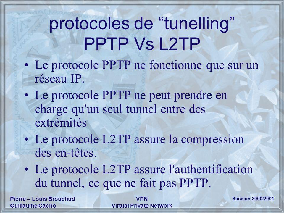 Session 2000/2001 Pierre – Louis Brouchud Guillaume Cacho VPN Virtual Private Network protocoles de tunelling PPTP Vs L2TP Le protocole PPTP ne foncti