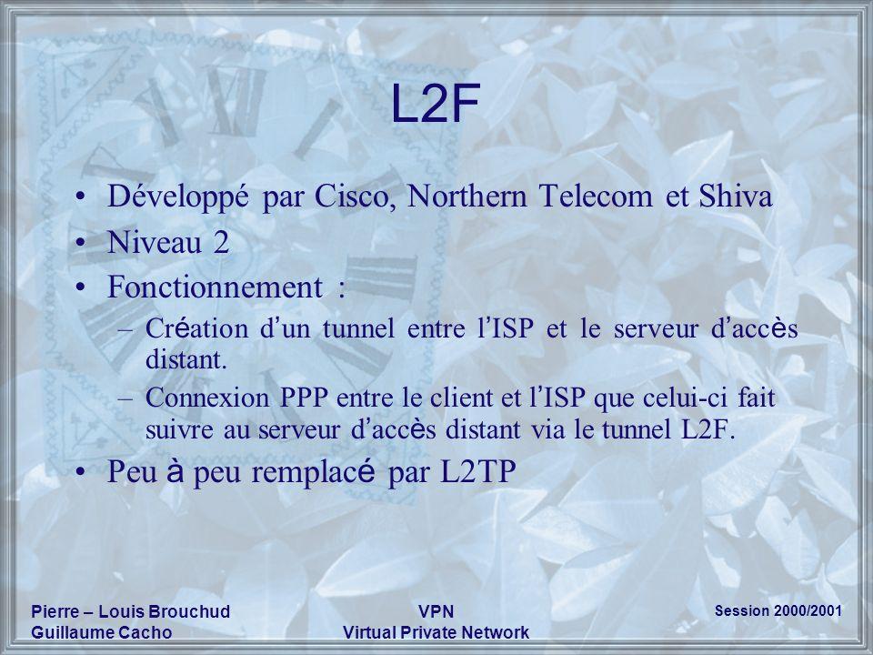 Session 2000/2001 Pierre – Louis Brouchud Guillaume Cacho VPN Virtual Private Network L2F Développé par Cisco, Northern Telecom et Shiva Niveau 2 Fonc
