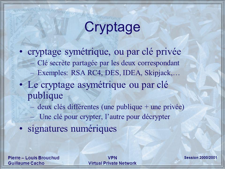 Session 2000/2001 Pierre – Louis Brouchud Guillaume Cacho VPN Virtual Private Network Cryptage cryptage symétrique, ou par clé privée –Clé secrète par