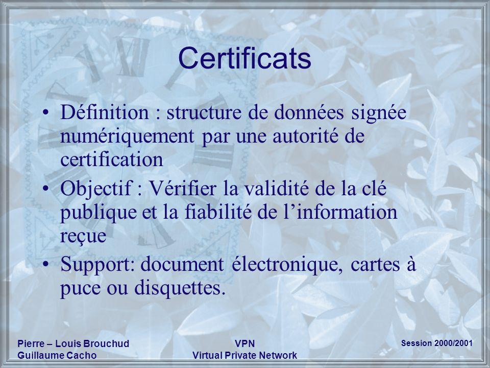 Session 2000/2001 Pierre – Louis Brouchud Guillaume Cacho VPN Virtual Private Network Certificats Définition : structure de données signée numériqueme