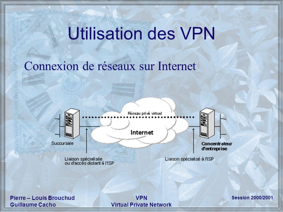 Session 2000/2001 Pierre – Louis Brouchud Guillaume Cacho VPN Virtual Private Network Utilisation des VPN Connexion de réseaux sur Internet