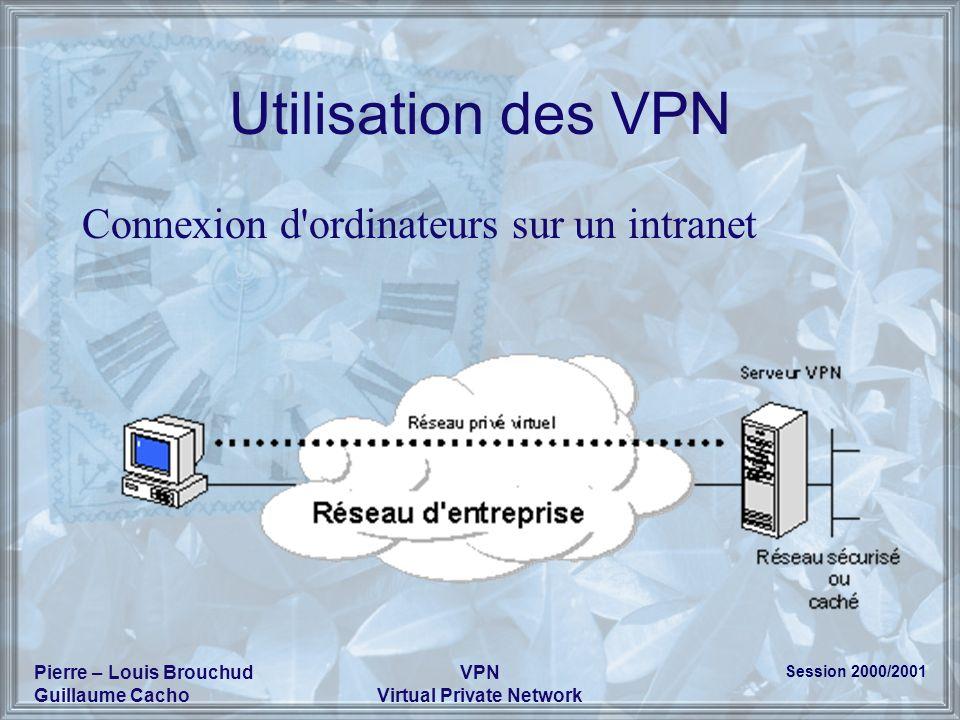 Session 2000/2001 Pierre – Louis Brouchud Guillaume Cacho VPN Virtual Private Network Utilisation des VPN Connexion d'ordinateurs sur un intranet