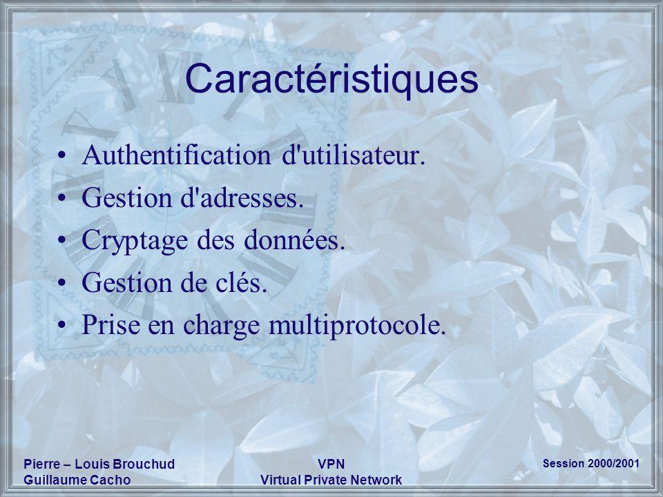 Session 2000/2001 Pierre – Louis Brouchud Guillaume Cacho VPN Virtual Private Network Caractéristiques Authentification d'utilisateur. Gestion d'adres