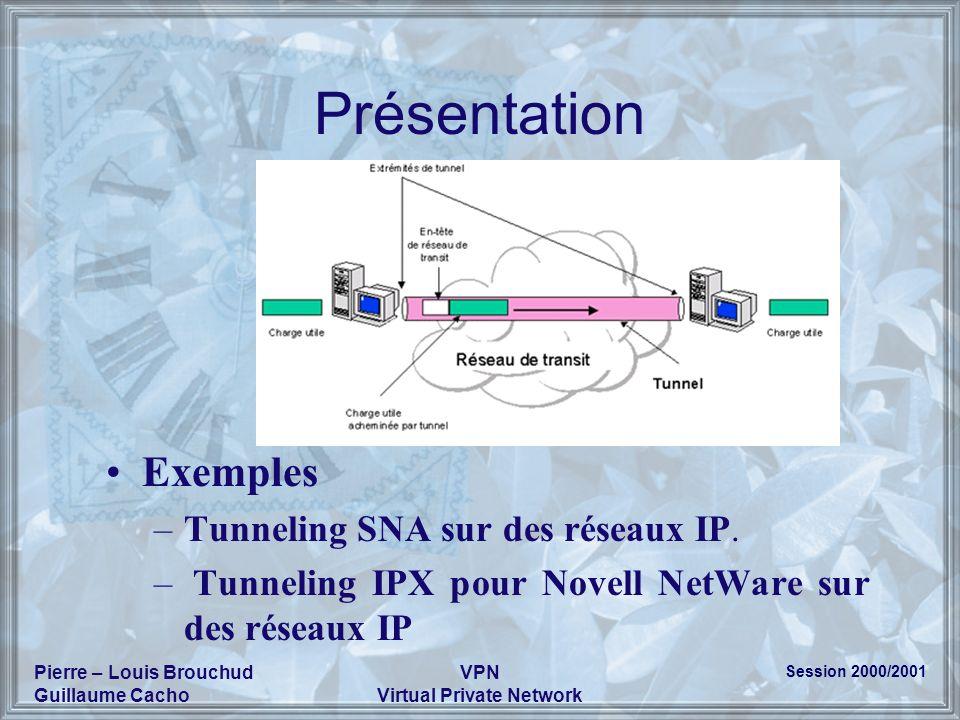 Session 2000/2001 Pierre – Louis Brouchud Guillaume Cacho VPN Virtual Private Network Présentation Exemples –Tunneling SNA sur des réseaux IP. – Tunne