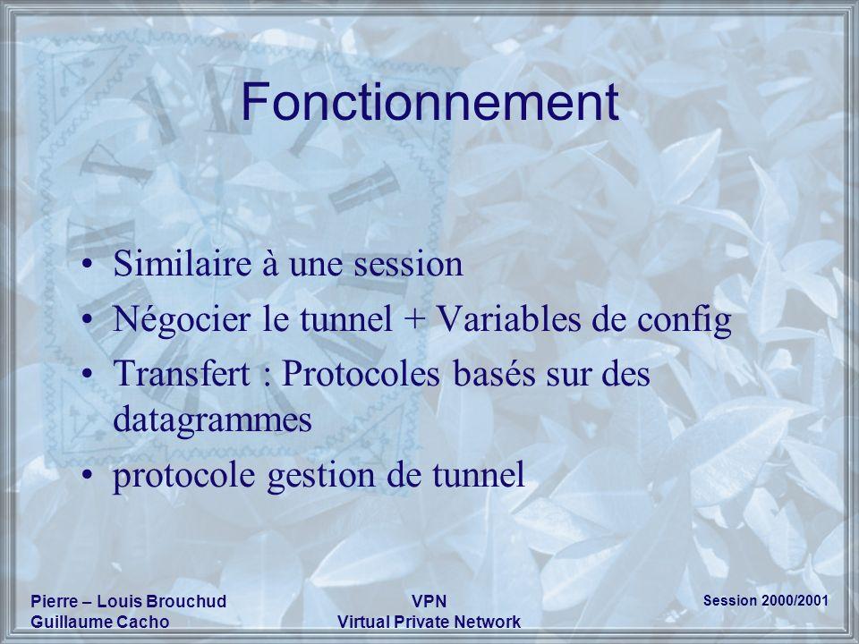 Session 2000/2001 Pierre – Louis Brouchud Guillaume Cacho VPN Virtual Private Network Fonctionnement Similaire à une session Négocier le tunnel + Vari