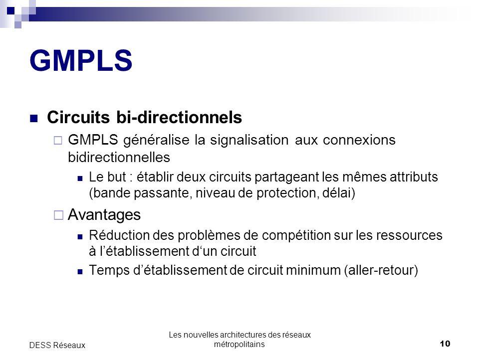 Les nouvelles architectures des réseaux métropolitains10 DESS Réseaux GMPLS Circuits bi-directionnels GMPLS généralise la signalisation aux connexions