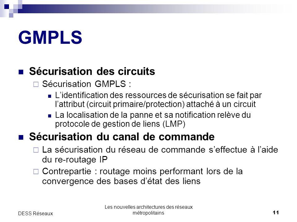 Les nouvelles architectures des réseaux métropolitains11 DESS Réseaux GMPLS Sécurisation des circuits Sécurisation GMPLS : Lidentification des ressour