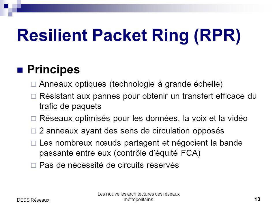 Les nouvelles architectures des réseaux métropolitains13 DESS Réseaux Resilient Packet Ring (RPR) Principes Anneaux optiques (technologie à grande échelle) Résistant aux pannes pour obtenir un transfert efficace du trafic de paquets Réseaux optimisés pour les données, la voix et la vidéo 2 anneaux ayant des sens de circulation opposés Les nombreux nœuds partagent et négocient la bande passante entre eux (contrôle déquité FCA) Pas de nécessité de circuits réservés