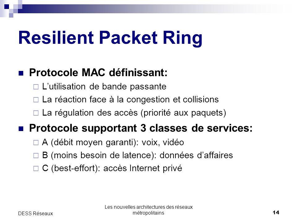 Les nouvelles architectures des réseaux métropolitains14 DESS Réseaux Resilient Packet Ring Protocole MAC définissant: Lutilisation de bande passante La réaction face à la congestion et collisions La régulation des accès (priorité aux paquets) Protocole supportant 3 classes de services: A (débit moyen garanti): voix, vidéo B (moins besoin de latence): données daffaires C (best-effort): accès Internet privé