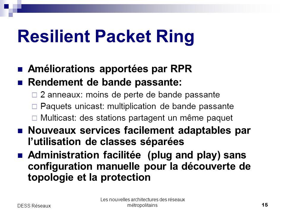 Les nouvelles architectures des réseaux métropolitains15 DESS Réseaux Resilient Packet Ring Améliorations apportées par RPR Rendement de bande passant