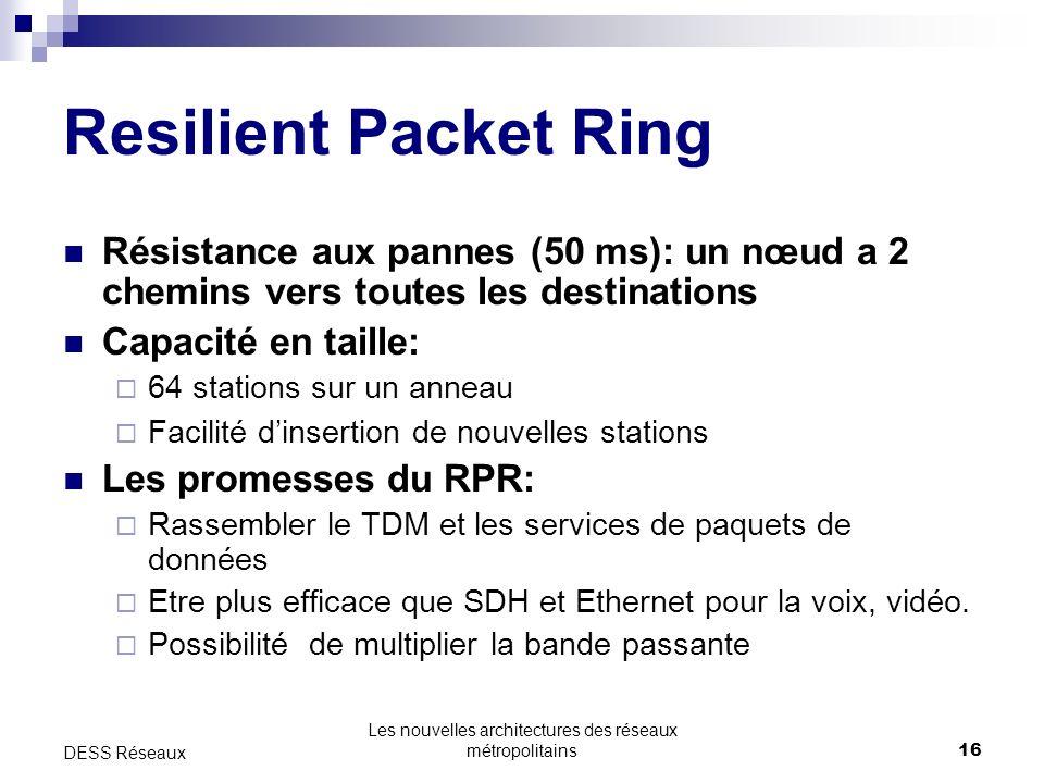 Les nouvelles architectures des réseaux métropolitains16 DESS Réseaux Resilient Packet Ring Résistance aux pannes (50 ms): un nœud a 2 chemins vers toutes les destinations Capacité en taille: 64 stations sur un anneau Facilité dinsertion de nouvelles stations Les promesses du RPR: Rassembler le TDM et les services de paquets de données Etre plus efficace que SDH et Ethernet pour la voix, vidéo.