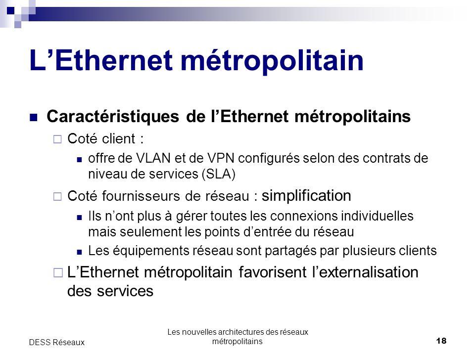 Les nouvelles architectures des réseaux métropolitains18 DESS Réseaux LEthernet métropolitain Caractéristiques de lEthernet métropolitains Coté client : offre de VLAN et de VPN configurés selon des contrats de niveau de services (SLA) Coté fournisseurs de réseau : simplification Ils nont plus à gérer toutes les connexions individuelles mais seulement les points dentrée du réseau Les équipements réseau sont partagés par plusieurs clients LEthernet métropolitain favorisent lexternalisation des services