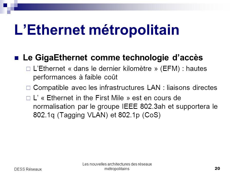 Les nouvelles architectures des réseaux métropolitains20 DESS Réseaux LEthernet métropolitain Le GigaEthernet comme technologie daccès LEthernet « dans le dernier kilomètre » (EFM) : hautes performances à faible coût Compatible avec les infrastructures LAN : liaisons directes L « Ethernet in the First Mile » est en cours de normalisation par le groupe IEEE 802.3ah et supportera le 802.1q (Tagging VLAN) et 802.1p (CoS)