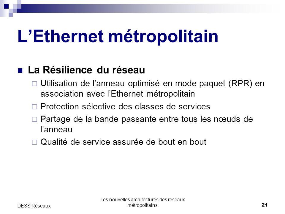 Les nouvelles architectures des réseaux métropolitains21 DESS Réseaux LEthernet métropolitain La Résilience du réseau Utilisation de lanneau optimisé