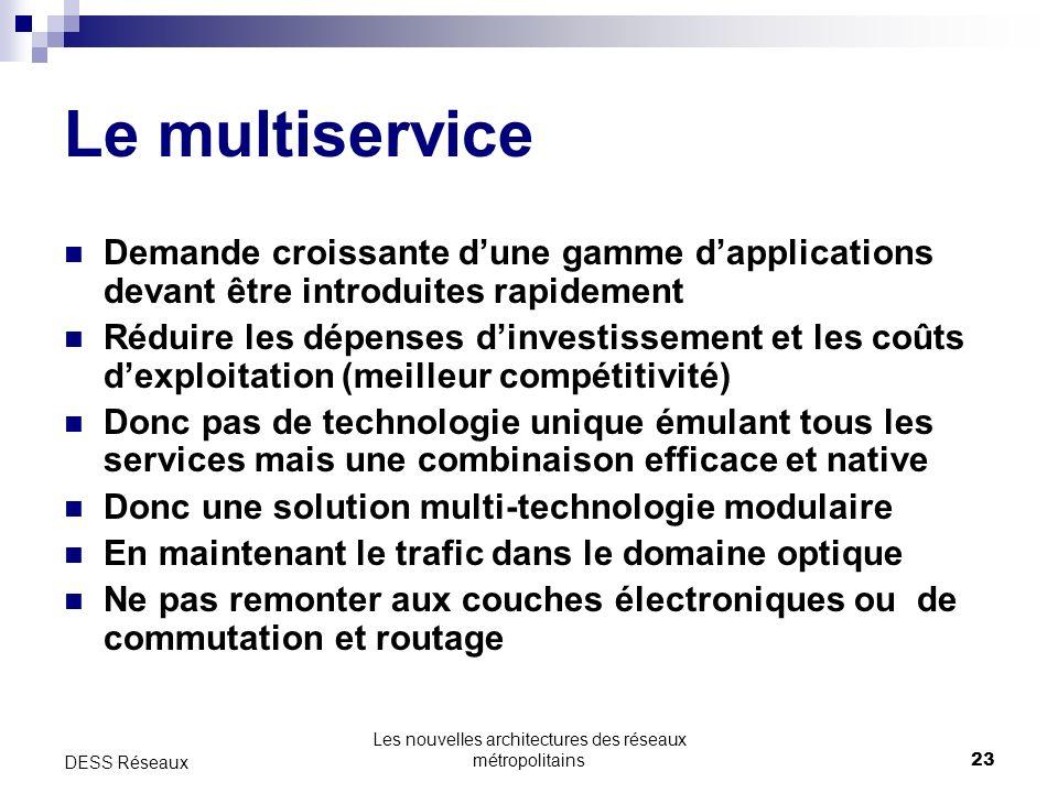 Les nouvelles architectures des réseaux métropolitains23 DESS Réseaux Le multiservice Demande croissante dune gamme dapplications devant être introdui
