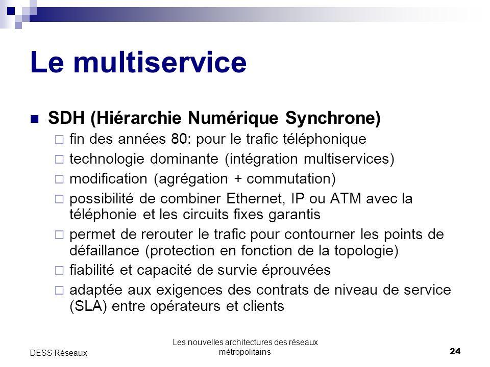Les nouvelles architectures des réseaux métropolitains24 DESS Réseaux Le multiservice SDH (Hiérarchie Numérique Synchrone) fin des années 80: pour le