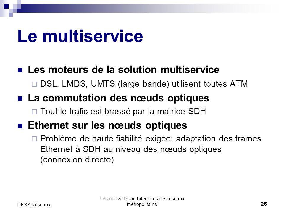 Les nouvelles architectures des réseaux métropolitains26 DESS Réseaux Le multiservice Les moteurs de la solution multiservice DSL, LMDS, UMTS (large b