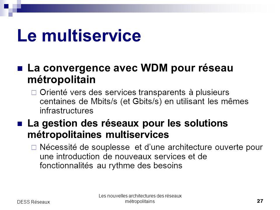Les nouvelles architectures des réseaux métropolitains27 DESS Réseaux Le multiservice La convergence avec WDM pour réseau métropolitain Orienté vers d