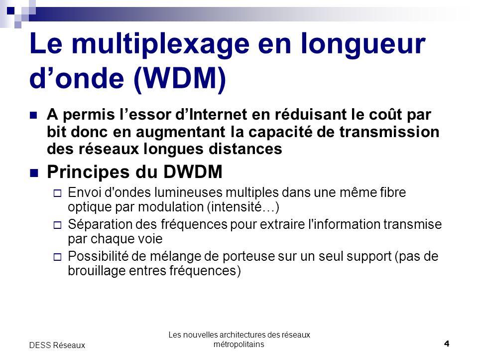 Les nouvelles architectures des réseaux métropolitains4 DESS Réseaux Le multiplexage en longueur donde (WDM) A permis lessor dInternet en réduisant le