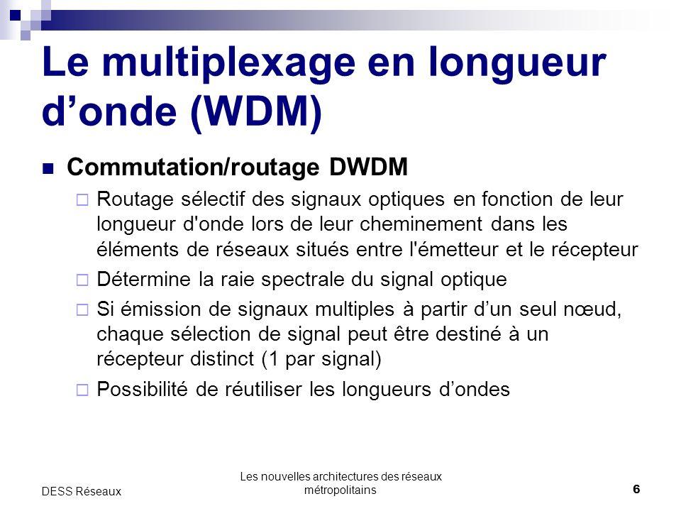 Les nouvelles architectures des réseaux métropolitains6 DESS Réseaux Le multiplexage en longueur donde (WDM) Commutation/routage DWDM Routage sélectif