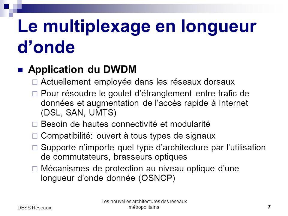 Les nouvelles architectures des réseaux métropolitains7 DESS Réseaux Le multiplexage en longueur donde Application du DWDM Actuellement employée dans