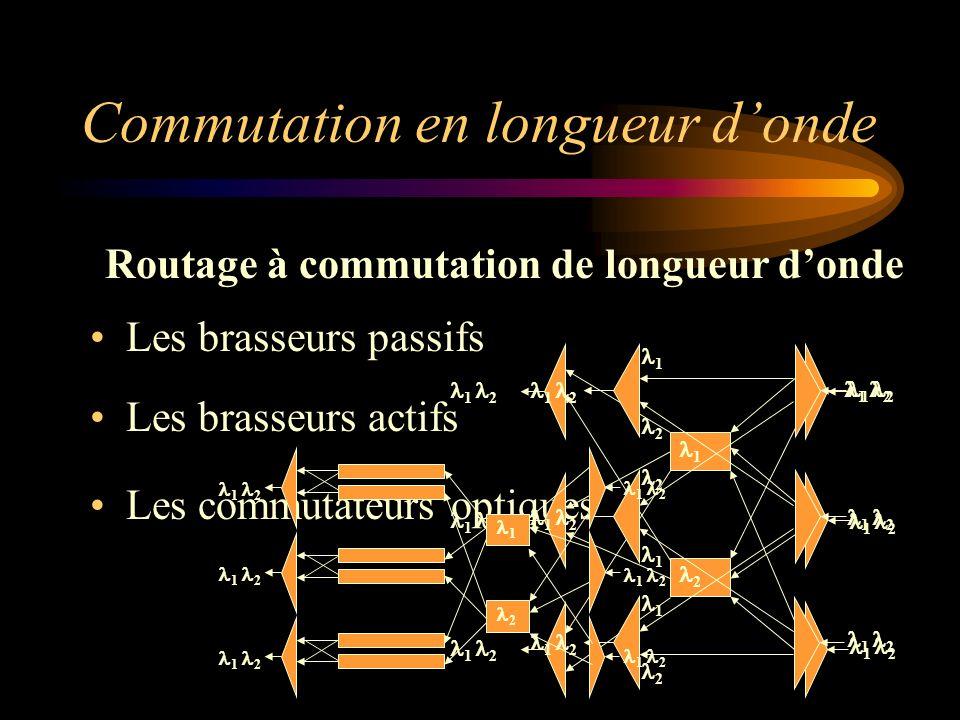 Commutation en longueur donde Les brasseurs passifs Routage à commutation de longueur donde Les brasseurs actifs Les commutateurs optiques 2 1 1 2 1 2