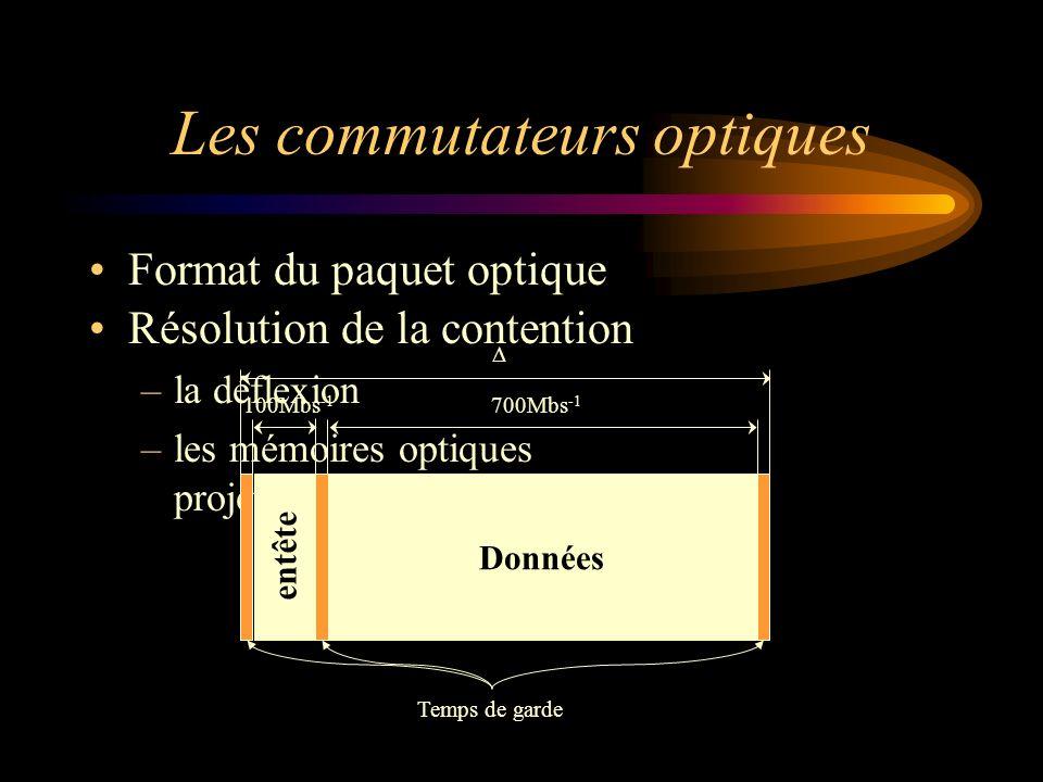 Format du paquet optique Résolution de la contention –la déflexion –les mémoires optiques projet KEOPS WRS & BSS Les commutateurs optiques Données ent