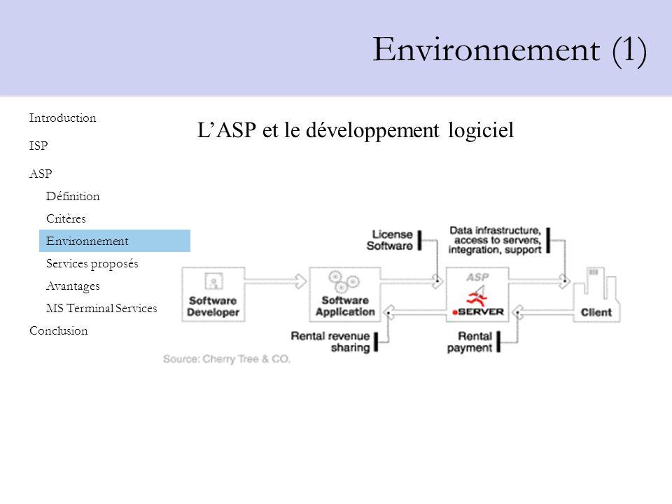 Environnement (1) LASP et le développement logiciel Introduction Définition ISP ASP Critères Environnement Avantages Services proposés MS Terminal Ser