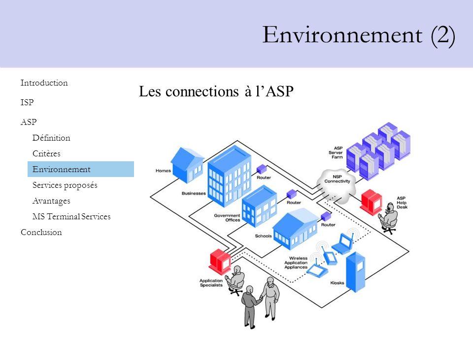 Environnement (2) Les connections à lASP Introduction Définition ISP ASP Critères Environnement Avantages Services proposés MS Terminal Services Concl