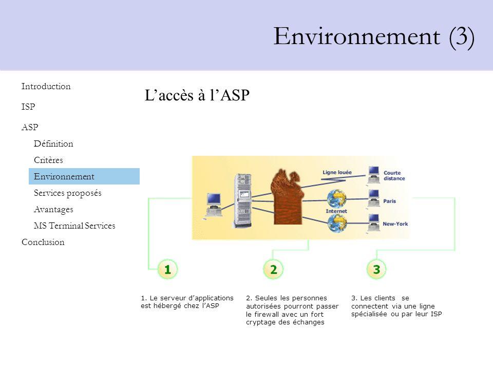 Environnement (3) Laccès à lASP 1. Le serveur dapplications est hébergé chez lASP 2. Seules les personnes autorisées pourront passer le firewall avec