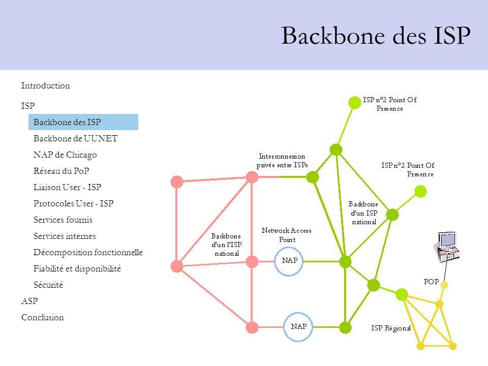 Backbone mondial de UUNET Introduction Backbone des ISP Backbone de UUNET NAP de Chicago Réseau du PoP Liaison User - ISP Protocoles User - ISP Services fournis Services internes Décomposition fonctionnelle Fiabilité et disponibilité Sécurité ISP ASP Conclusion