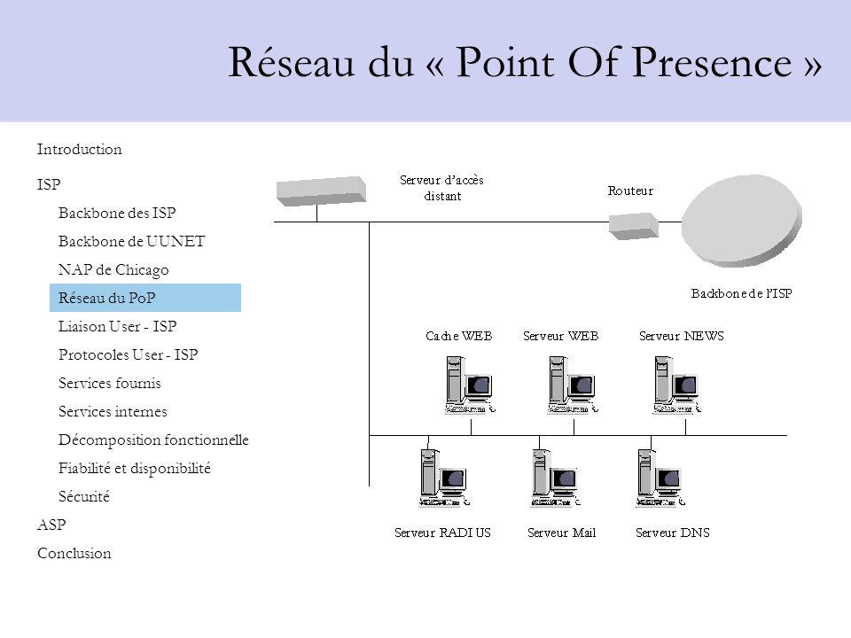 Liaison Utilisateur/ISP Introduction Backbone des ISP Backbone de UUNET NAP de Chicago Réseau du PoP Liaison User - ISP Protocoles User - ISP Services fournis Services internes Décomposition fonctionnelle Fiabilité et disponibilité Sécurité ISP ASP Conclusion