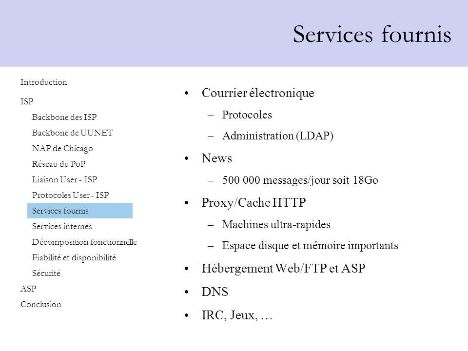 Services internes Authentification et facturation –Serveurs « radius » –Protocole « CHAP » Sécurité –Routeurs –Firewalls –Protection réseau interne et abonnés Haute disponibilité –LISP doit être aussi disponible que le téléphone Introduction Backbone des ISP Backbone de UUNET NAP de Chicago Réseau du PoP Liaison User - ISP Protocoles User - ISP Services fournis Services internes Décomposition fonctionnelle Fiabilité et disponibilité Sécurité ISP ASP Conclusion