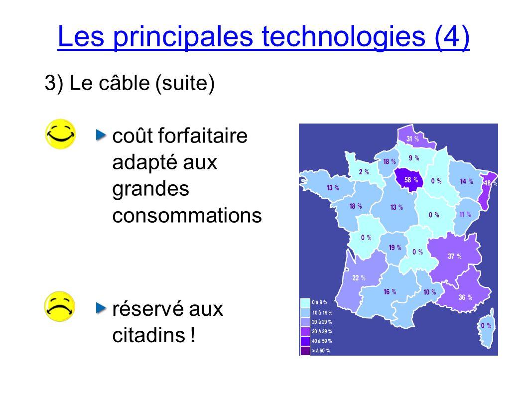 coût forfaitaire adapté aux grandes consommations Les principales technologies (4) réservé aux citadins .