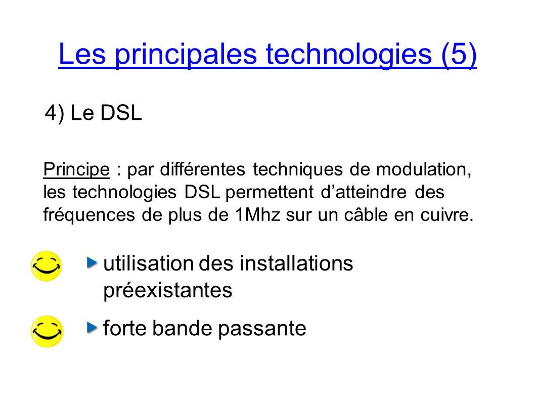 Les principales technologies (5) 4) Le DSL utilisation des installations préexistantes forte bande passante Principe : par différentes techniques de modulation, les technologies DSL permettent datteindre des fréquences de plus de 1Mhz sur un câble en cuivre.