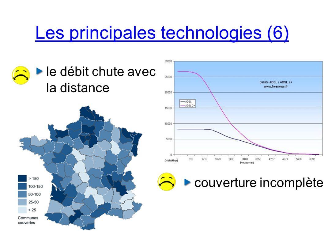 Les principales technologies (6) couverture incomplète le débit chute avec la distance
