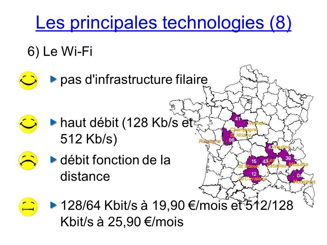 Les principales technologies (8) haut débit (128 Kb/s et 512 Kb/s) débit fonction de la distance pas d infrastructure filaire 128/64 Kbit/s à 19,90 /mois et 512/128 Kbit/s à 25,90 /mois 6) Le Wi-Fi