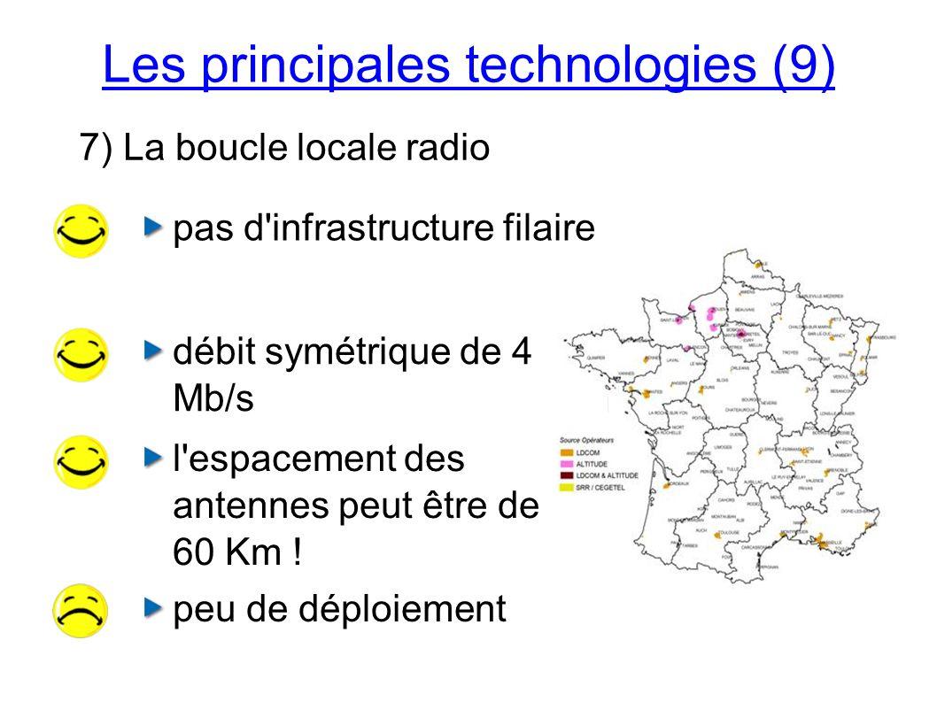 Les principales technologies (9) débit symétrique de 4 Mb/s l espacement des antennes peut être de 60 Km .